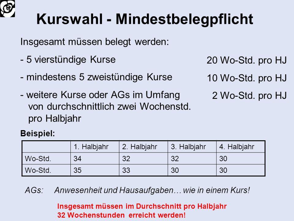 Kurswahl - Mindestbelegpflicht Insgesamt müssen belegt werden: - 5 vierstündige Kurse - mindestens 5 zweistündige Kurse - weitere Kurse oder AGs im Um