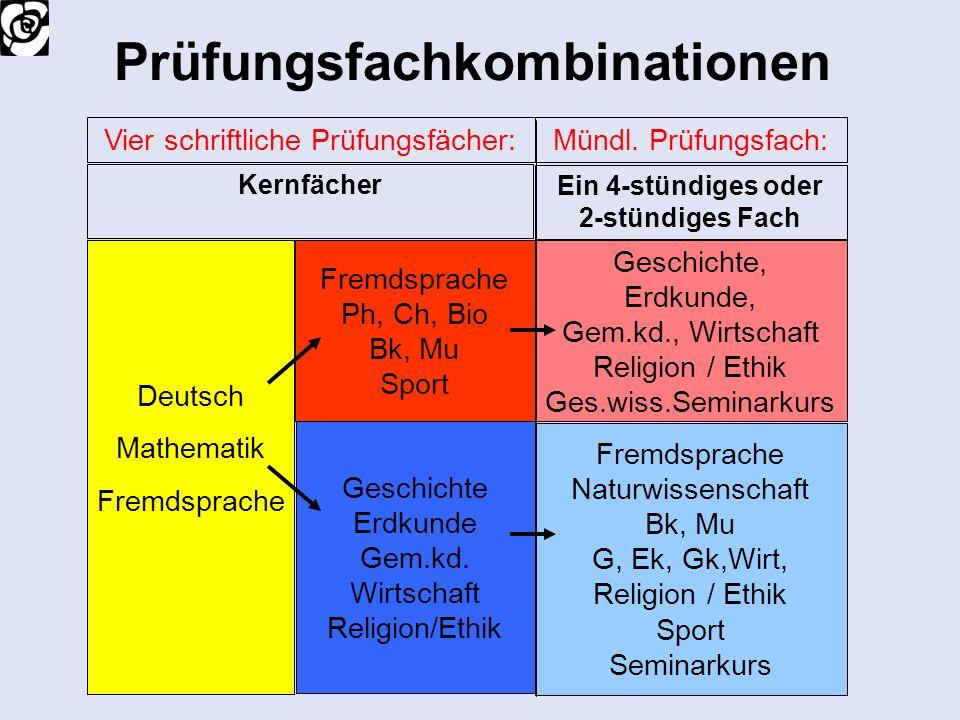 Prüfungsfachkombinationen Deutsch Mathematik Fremdsprache Fremdsprache Ph, Ch, Bio Bk, Mu Sport Geschichte Erdkunde Gem.kd. Wirtschaft Religion/Ethik