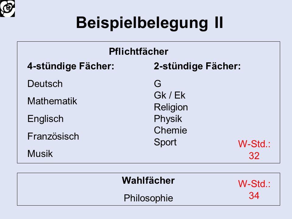 Beispielbelegung II 4-stündige Fächer: Deutsch Mathematik Englisch Französisch Musik 2-stündige Fächer: G Gk / Ek Religion Physik Chemie Sport Pflicht