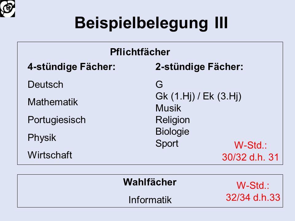 Beispielbelegung III 4-stündige Fächer: Deutsch Mathematik Portugiesisch Physik Wirtschaft 2-stündige Fächer: G Gk (1.Hj) / Ek (3.Hj) Musik Religion B