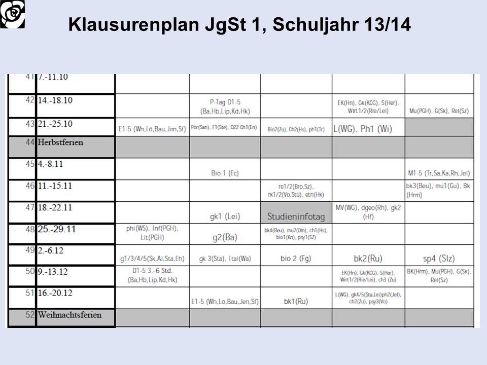 Klausurenplan JgSt 1, Schuljahr 13/14