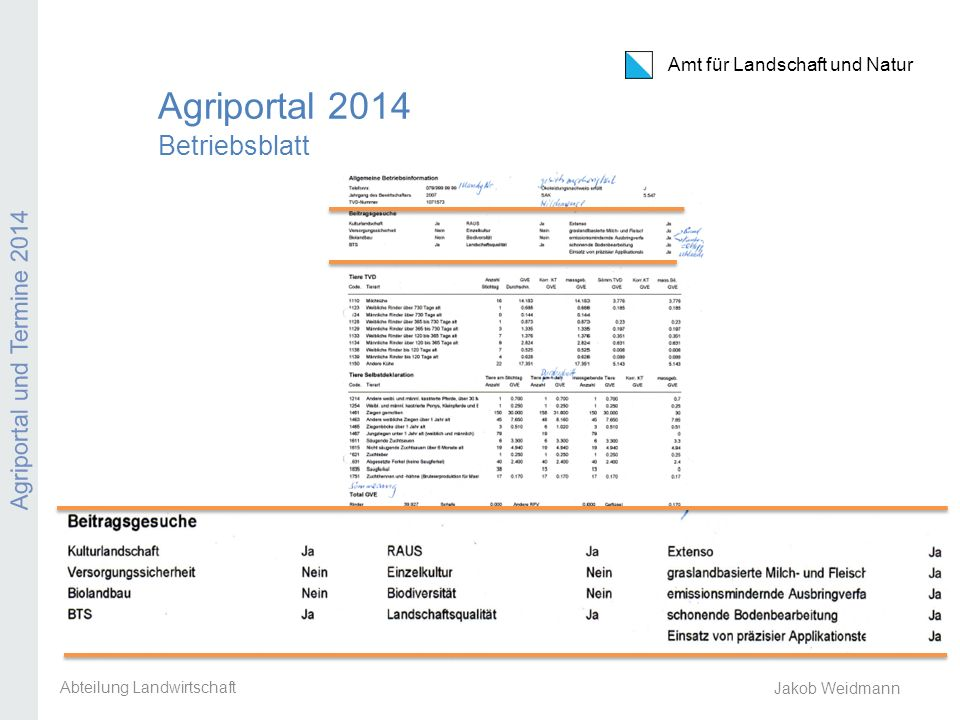 Amt für Landschaft und Natur Agriportal und Termine 2014 Jakob Weidmann Agriportal 2014 Betriebsblatt Abteilung Landwirtschaft