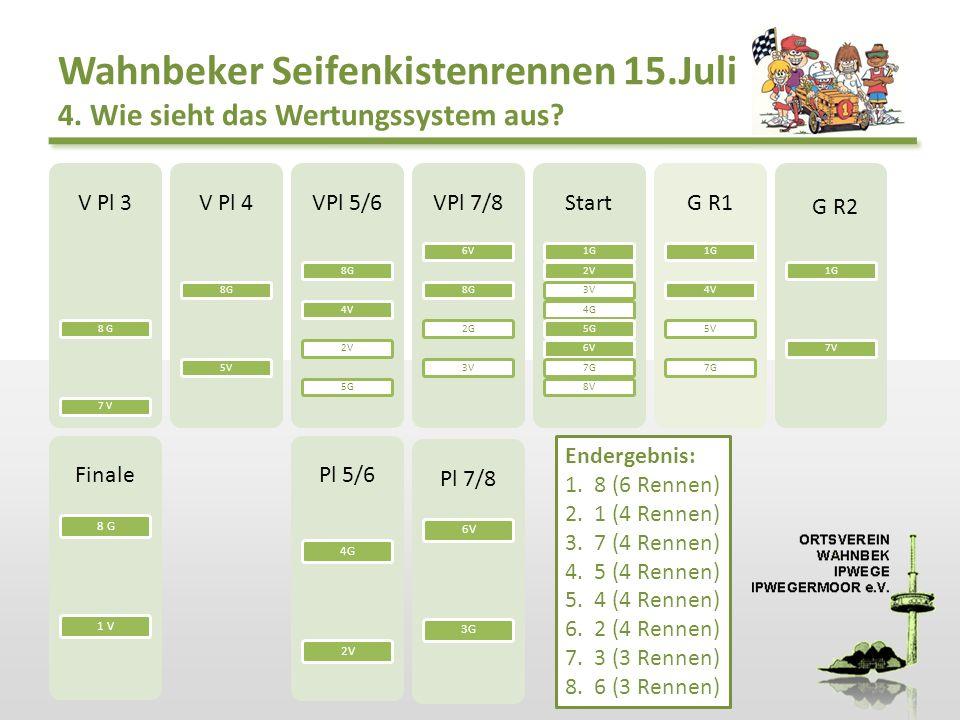 Wahnbeker Seifenkistenrennen 15.Juli 4. Wie sieht das Wertungssystem aus? V Pl 3 8 G7 V Finale 8 G1 V Endergebnis: 1. 8 (6 Rennen) 2. 1 (4 Rennen) 3.