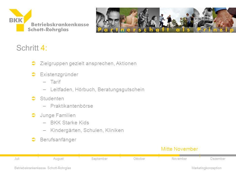 MarketingkonzeptionBetriebskrankenkasse Schott-Rohrglas Die neue BKK Schott-Rohrglas Partnerschaft als Prinzip unbürokratisch · direkt · regional · günstig · flexibel