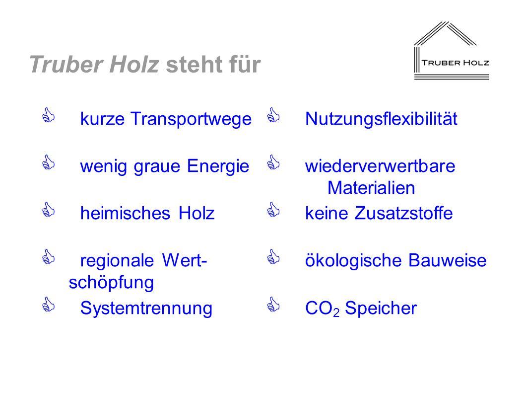 Truber Holz steht für kurze Transportwege wenig graue Energie heimisches Holz regionale Wert- schöpfung Systemtrennung Nutzungsflexibilität wiederverwertbare Materialien keine Zusatzstoffe ökologische Bauweise CO 2 Speicher