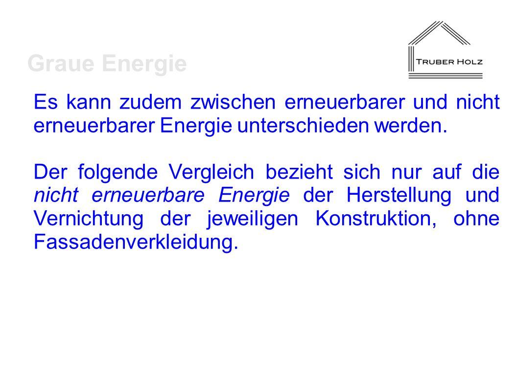 Es kann zudem zwischen erneuerbarer und nicht erneuerbarer Energie unterschieden werden. Der folgende Vergleich bezieht sich nur auf die nicht erneuer