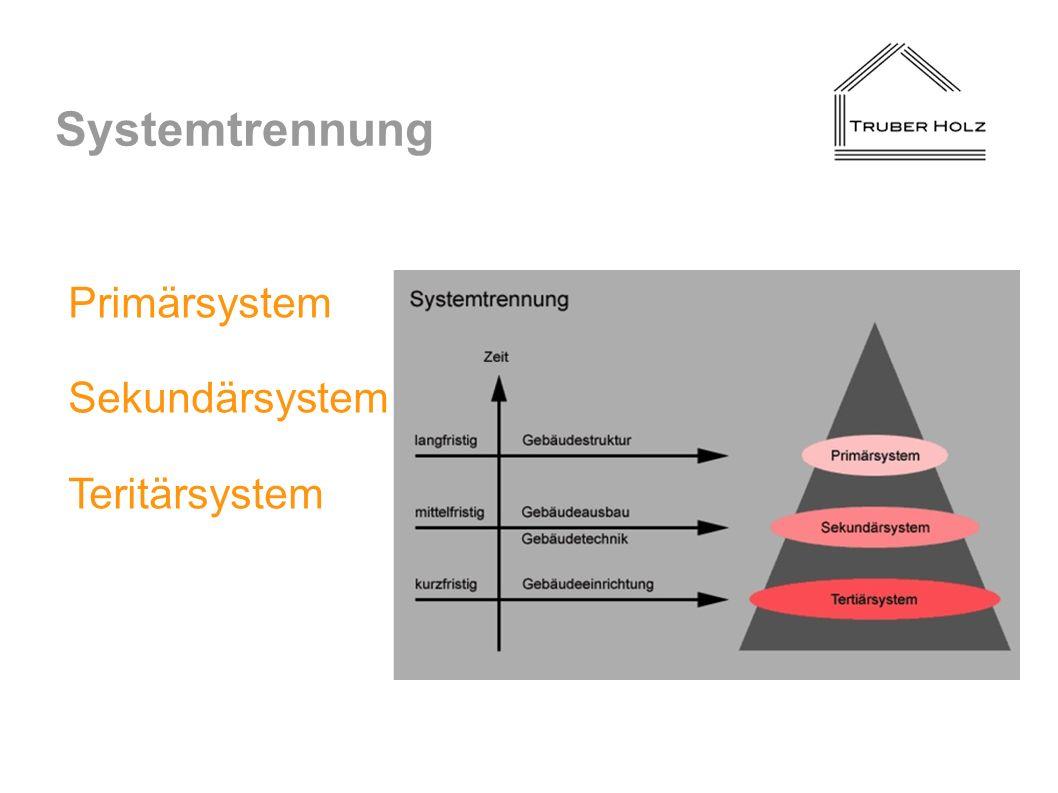 Nutzungsflexibilität Lebenszyklen Beim Truber Holz ist die Systemtrennung schon vorhanden.
