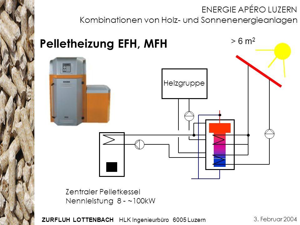 3. Februar 2004 ZURFLUH LOTTENBACH HLK Ingenieurbüro 6005 Luzern ENERGIE APÉRO LUZERN Kombinationen von Holz- und Sonnenenergieanlagen Pelletheizung E