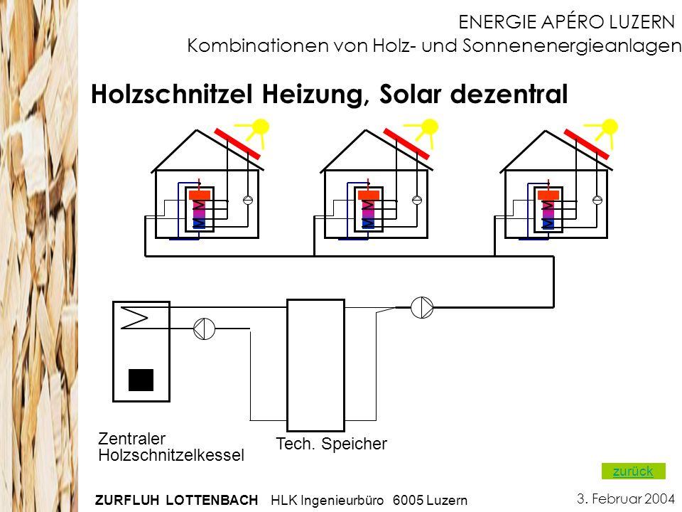 3. Februar 2004 ZURFLUH LOTTENBACH HLK Ingenieurbüro 6005 Luzern ENERGIE APÉRO LUZERN Kombinationen von Holz- und Sonnenenergieanlagen Holzschnitzel H