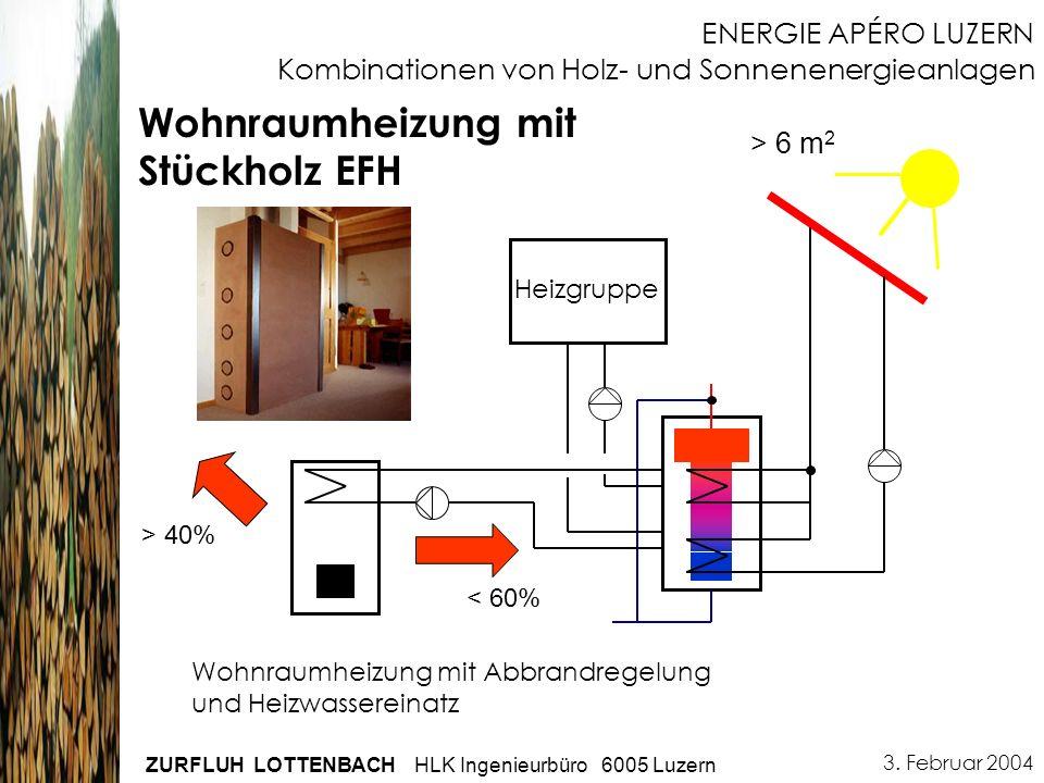 3. Februar 2004 ZURFLUH LOTTENBACH HLK Ingenieurbüro 6005 Luzern ENERGIE APÉRO LUZERN Kombinationen von Holz- und Sonnenenergieanlagen > 40% > 6 m 2 H