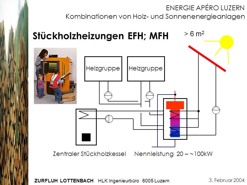 3. Februar 2004 ZURFLUH LOTTENBACH HLK Ingenieurbüro 6005 Luzern ENERGIE APÉRO LUZERN Kombinationen von Holz- und Sonnenenergieanlagen Stückholzheizun