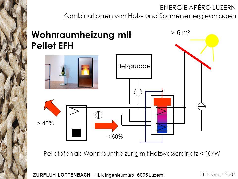 3. Februar 2004 ZURFLUH LOTTENBACH HLK Ingenieurbüro 6005 Luzern ENERGIE APÉRO LUZERN Kombinationen von Holz- und Sonnenenergieanlagen Wohnraumheizung