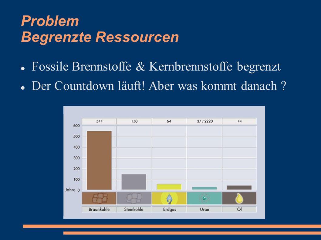 Problem Begrenzte Ressourcen Fossile Brennstoffe & Kernbrennstoffe begrenzt Der Countdown läuft! Aber was kommt danach ?