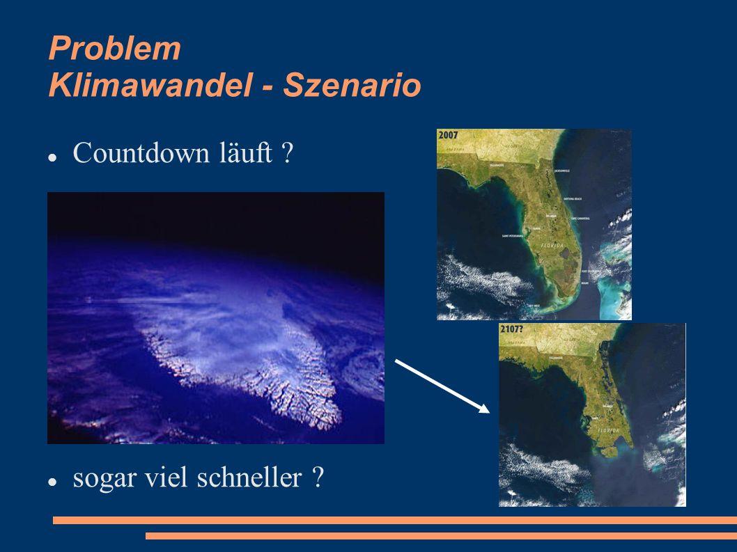 Problem Klimawandel - Szenario Countdown läuft ? sogar viel schneller ?