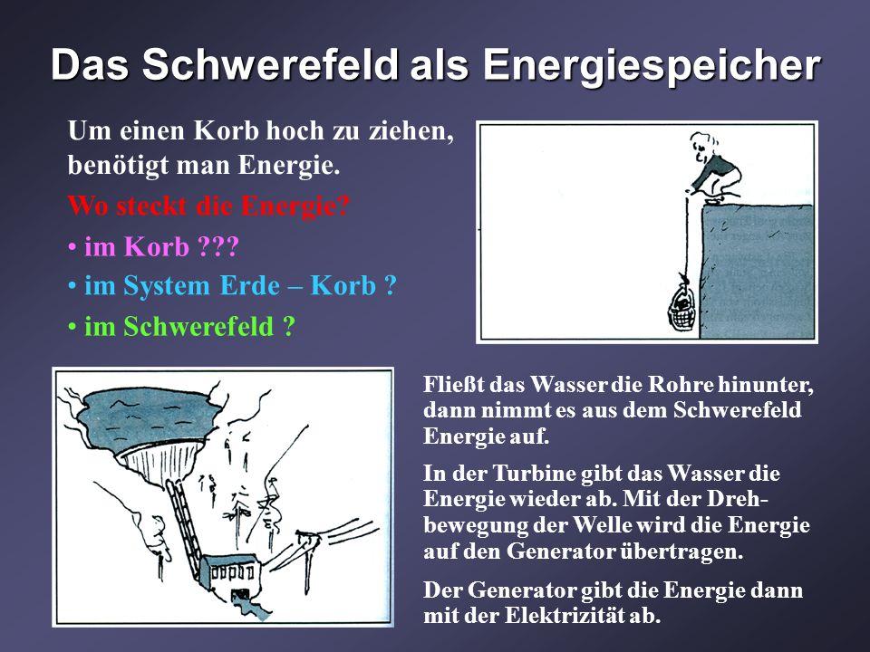 Das Schwerefeld als Energiespeicher Um einen Korb hoch zu ziehen, benötigt man Energie. Fließt das Wasser die Rohre hinunter, dann nimmt es aus dem Sc