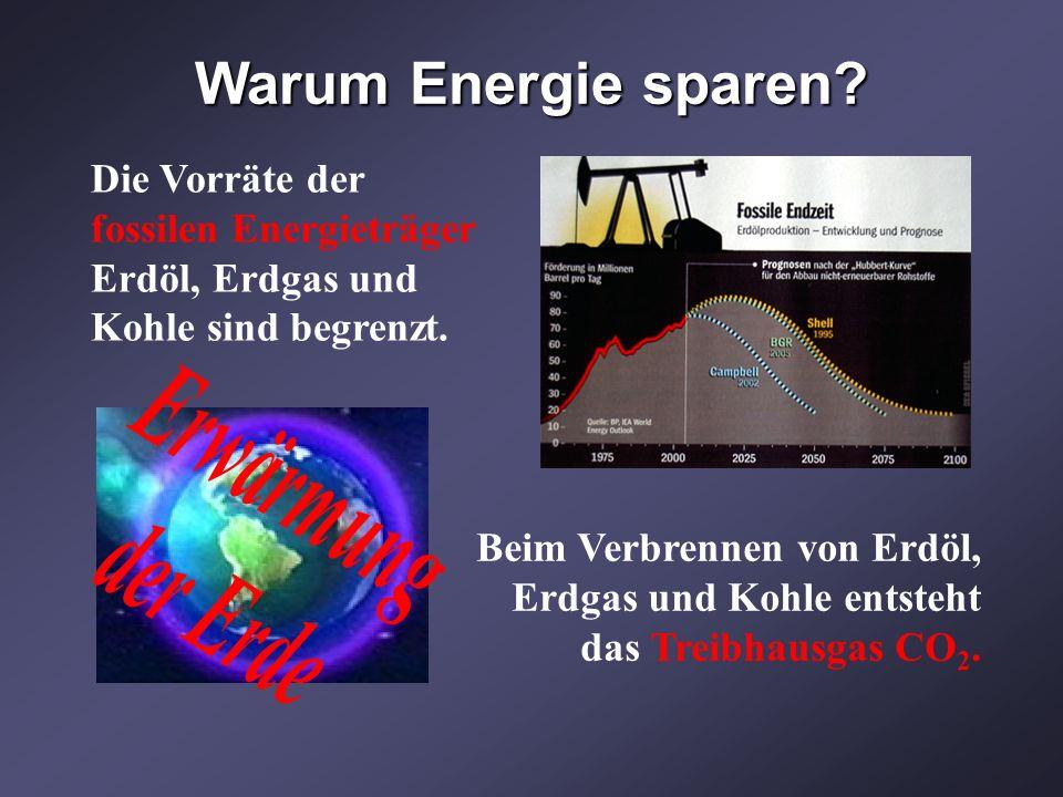 Warum Energie sparen? Die Vorräte der fossilen Energieträger Erdöl, Erdgas und Kohle sind begrenzt. Beim Verbrennen von Erdöl, Erdgas und Kohle entste