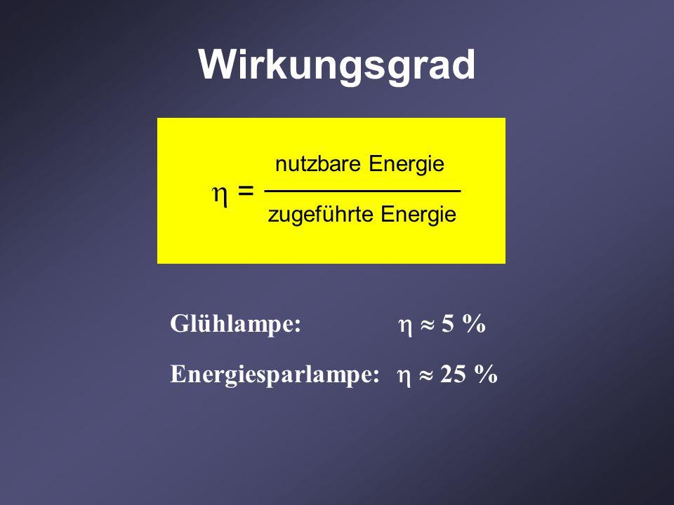 Wirkungsgrad = nutzbare Energie zugeführte Energie Glühlampe: 5 % Energiesparlampe: 25 %