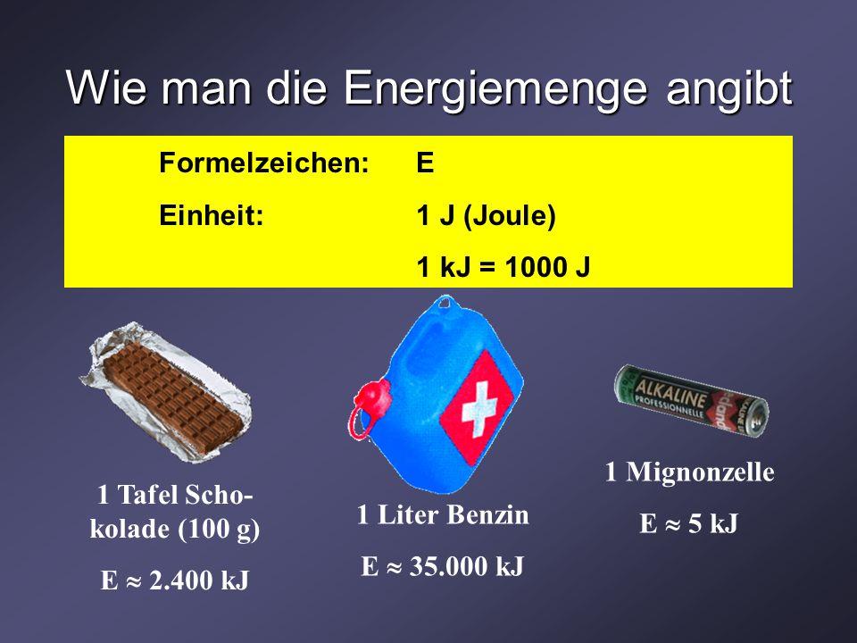 Wie man die Energiemenge angibt Formelzeichen: E Einheit:1 J (Joule) 1 kJ = 1000 J 1 Tafel Scho- kolade (100 g) E 2.400 kJ 1 Liter Benzin E 35.000 kJ 1 Mignonzelle E 5 kJ