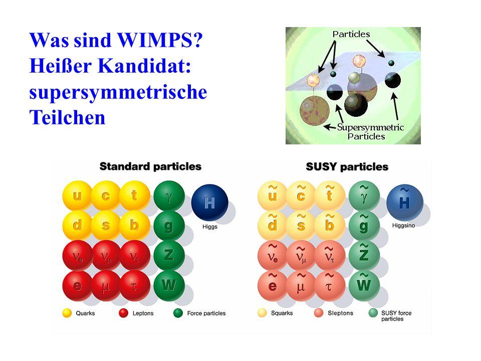 Was sind WIMPS? Heißer Kandidat: supersymmetrische Teilchen