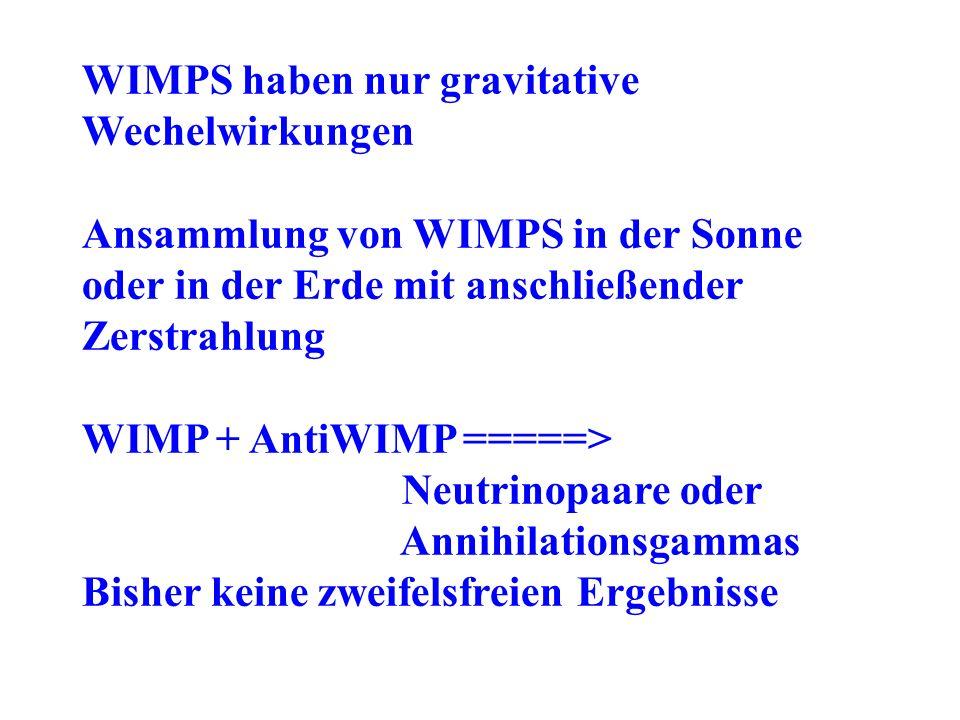 WIMPS haben nur gravitative Wechelwirkungen Ansammlung von WIMPS in der Sonne oder in der Erde mit anschließender Zerstrahlung WIMP + AntiWIMP =====>