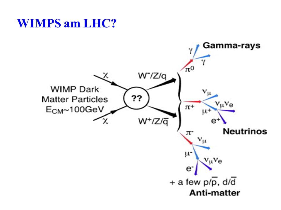 WIMPS am LHC?