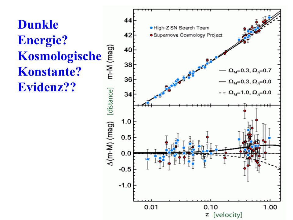 Dunkle Energie? Kosmologische Konstante? Evidenz??