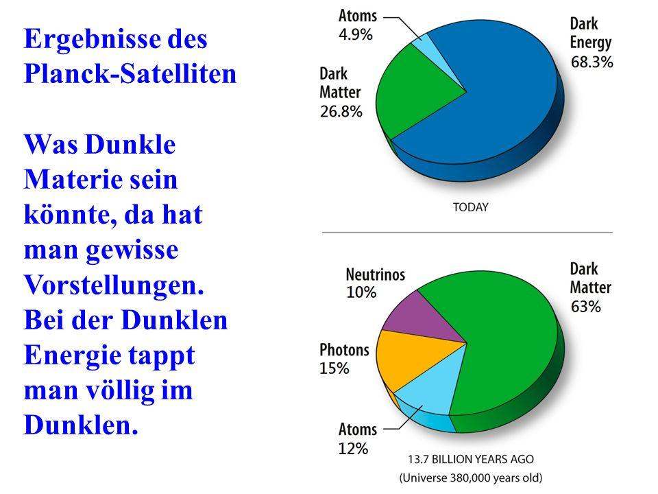 Ergebnisse des Planck-Satelliten Was Dunkle Materie sein könnte, da hat man gewisse Vorstellungen. Bei der Dunklen Energie tappt man völlig im Dunklen