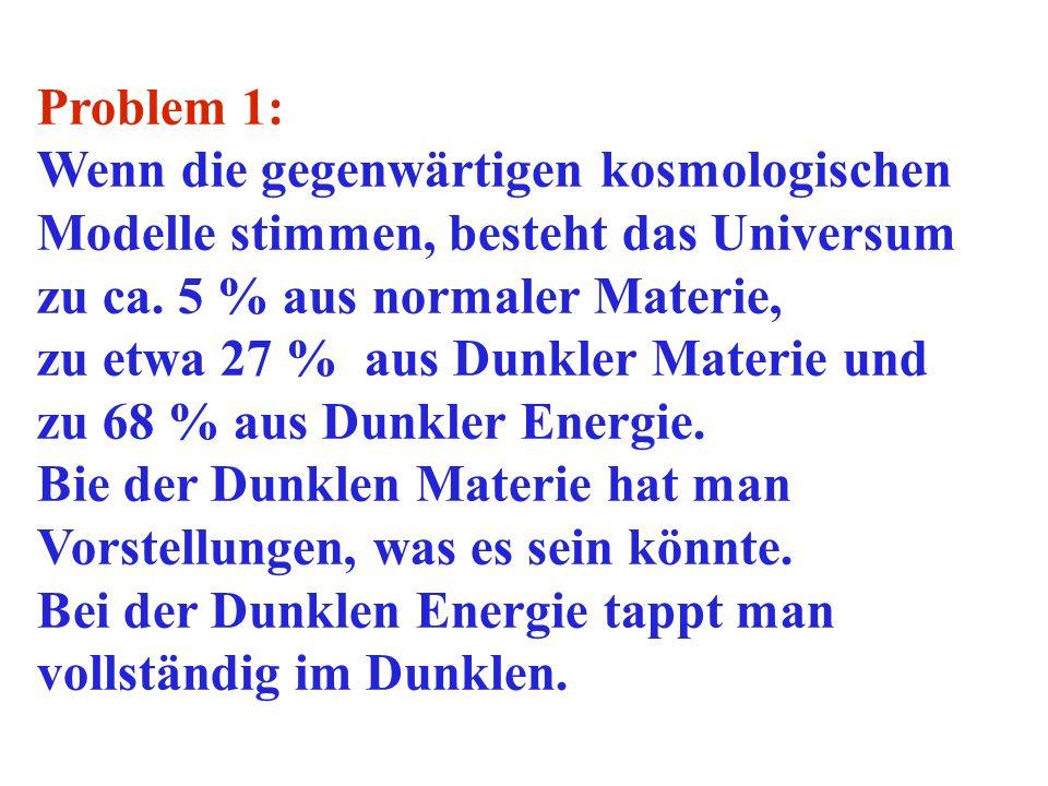 Problem 1: Wenn die gegenwärtigen kosmologischen Modelle stimmen, besteht das Universum zu ca. 5 % aus normaler Materie, zu etwa 27 % aus Dunkler Mate