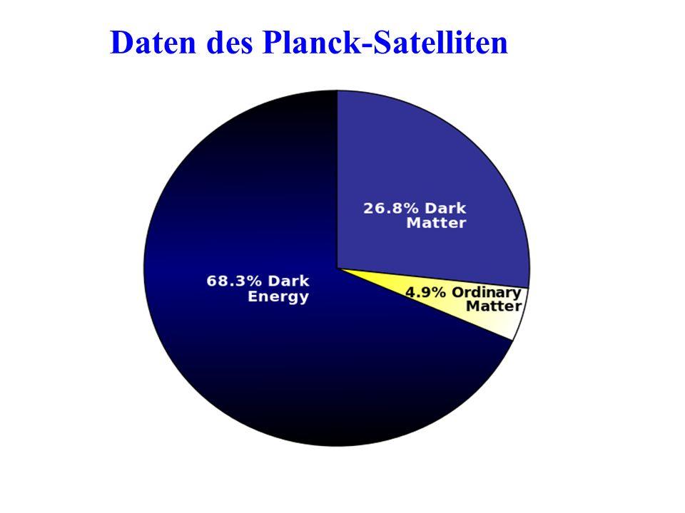 Daten des Planck-Satelliten
