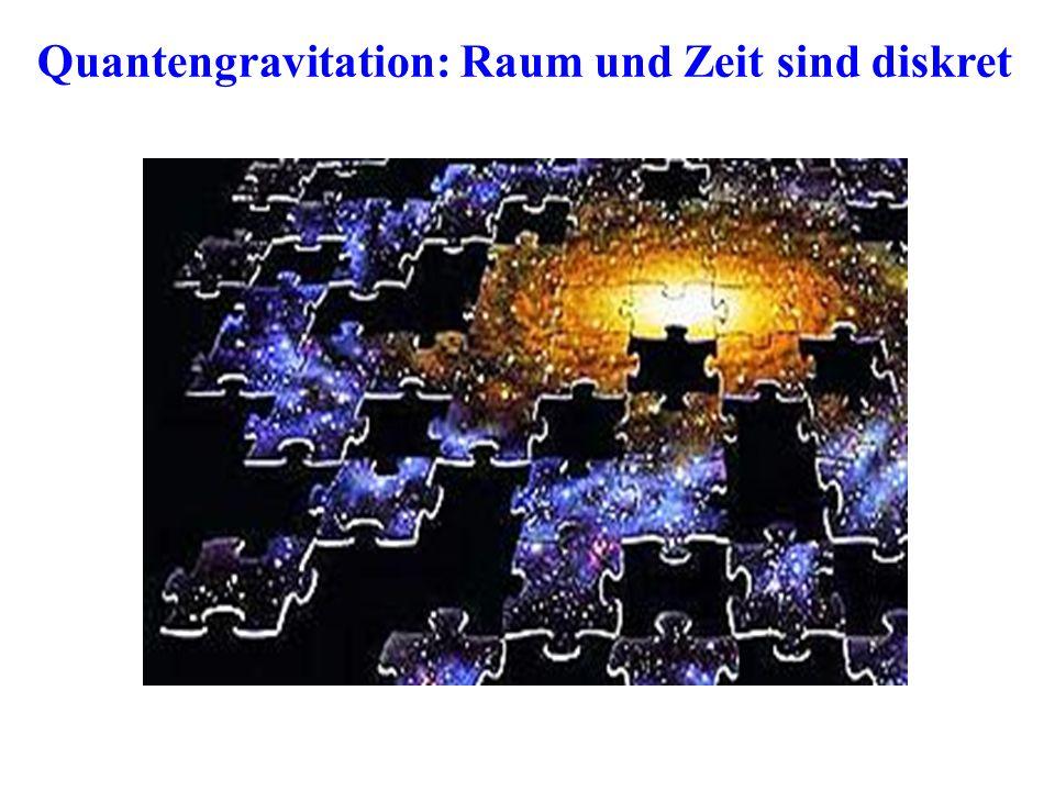 Quantengravitation: Raum und Zeit sind diskret