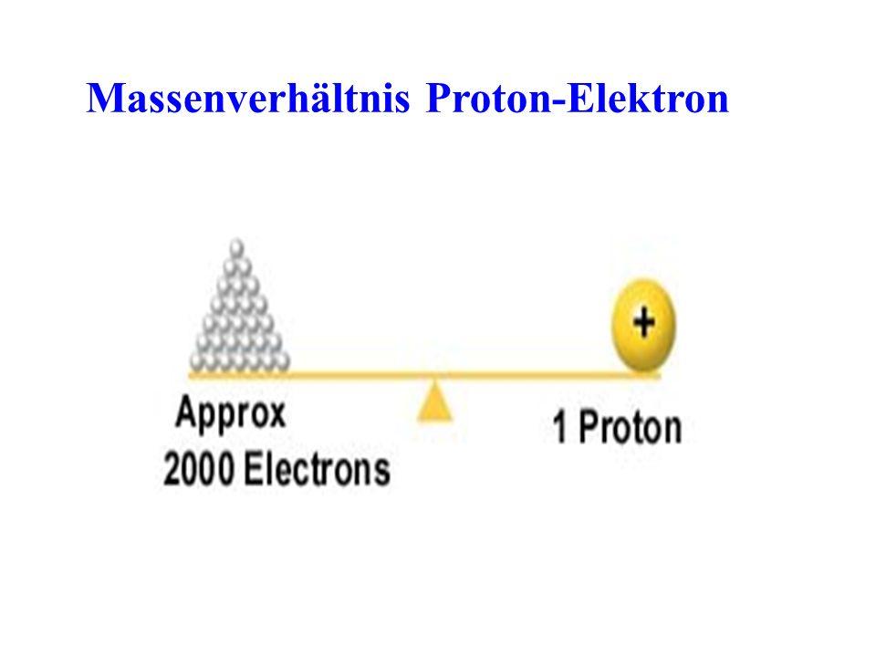 Massenverhältnis Proton-Elektron