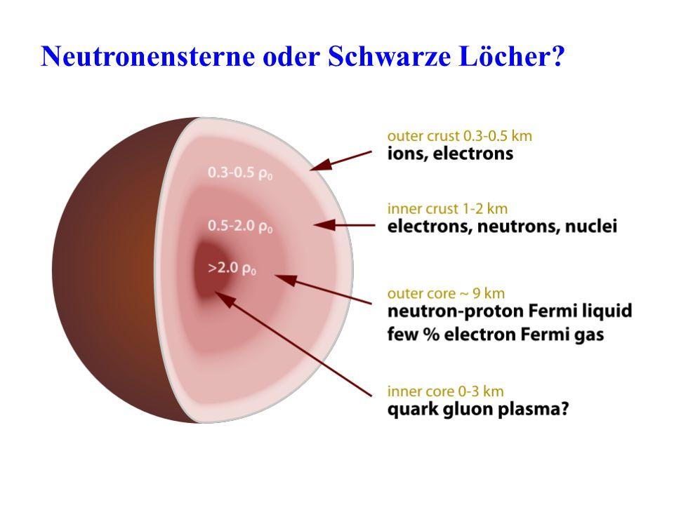 Neutronensterne oder Schwarze Löcher?
