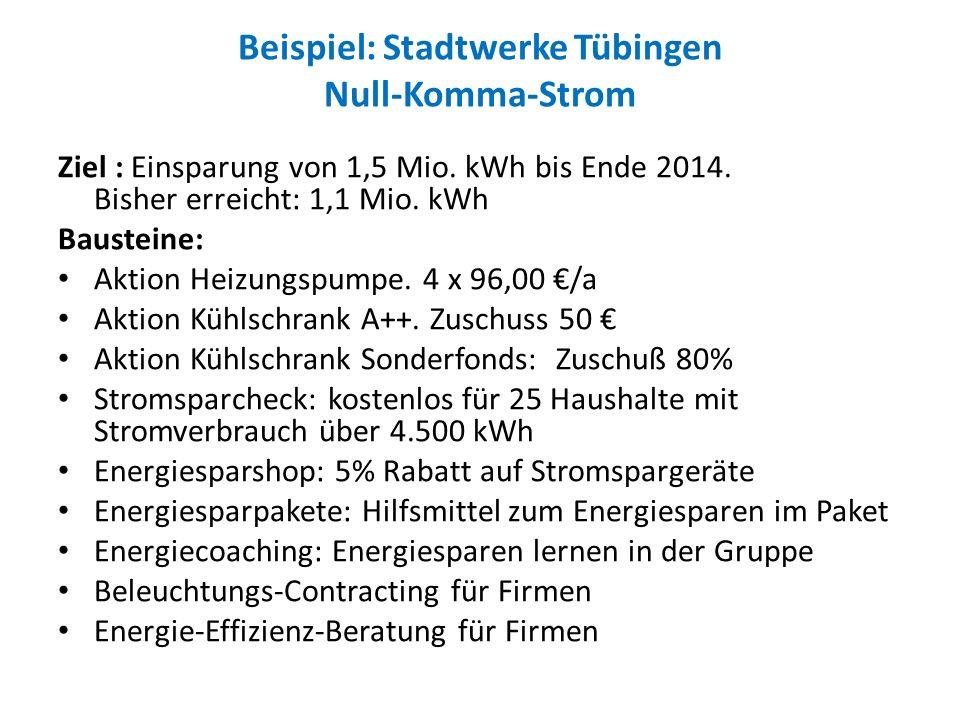 Beispiel: Stadtwerke Tübingen Null-Komma-Strom Ziel : Einsparung von 1,5 Mio. kWh bis Ende 2014. Bisher erreicht: 1,1 Mio. kWh Bausteine: Aktion Heizu