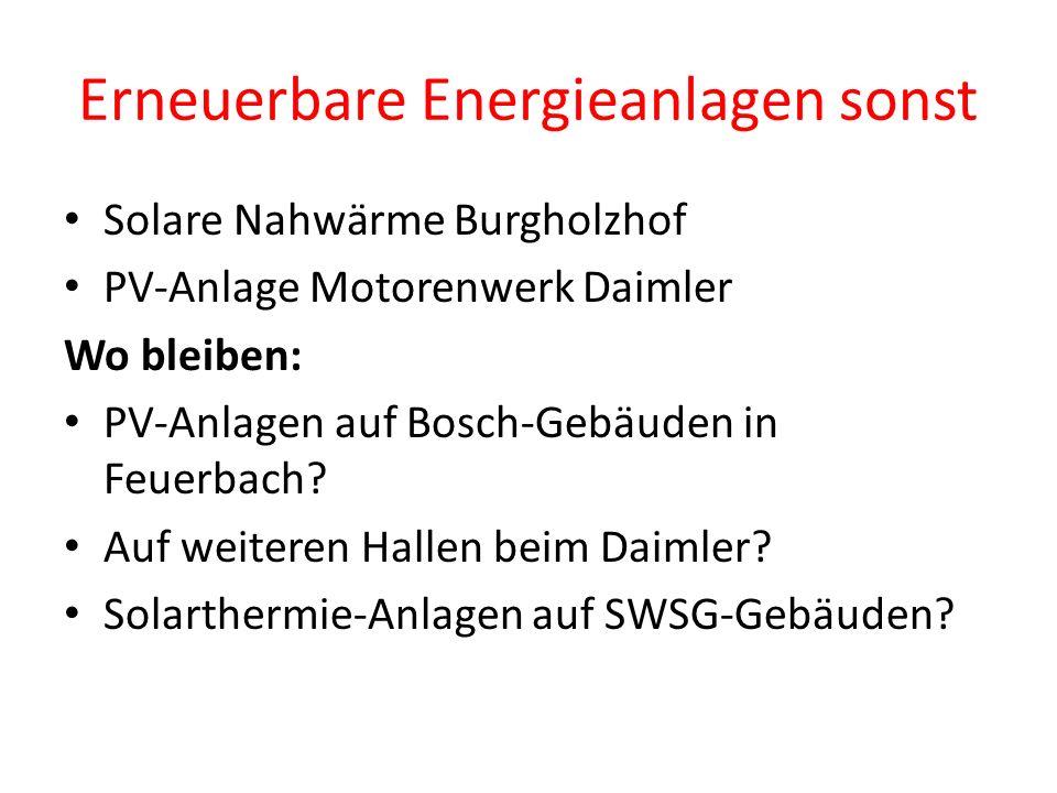 Erneuerbare Energieanlagen sonst Solare Nahwärme Burgholzhof PV-Anlage Motorenwerk Daimler Wo bleiben: PV-Anlagen auf Bosch-Gebäuden in Feuerbach? Auf