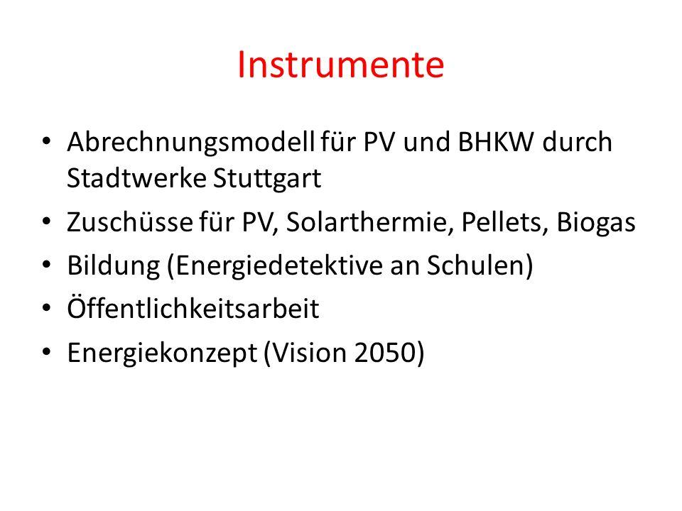 Instrumente Abrechnungsmodell für PV und BHKW durch Stadtwerke Stuttgart Zuschüsse für PV, Solarthermie, Pellets, Biogas Bildung (Energiedetektive an
