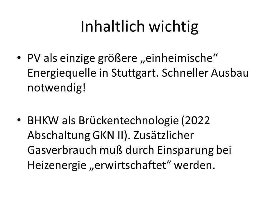 Inhaltlich wichtig PV als einzige größere einheimische Energiequelle in Stuttgart. Schneller Ausbau notwendig! BHKW als Brückentechnologie (2022 Absch
