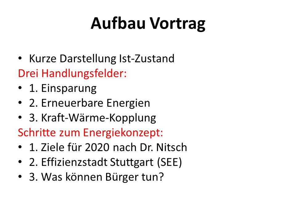 Wege zum Energiekonzept für Stuttgart 1.Ziele für 2020 nach Dr.