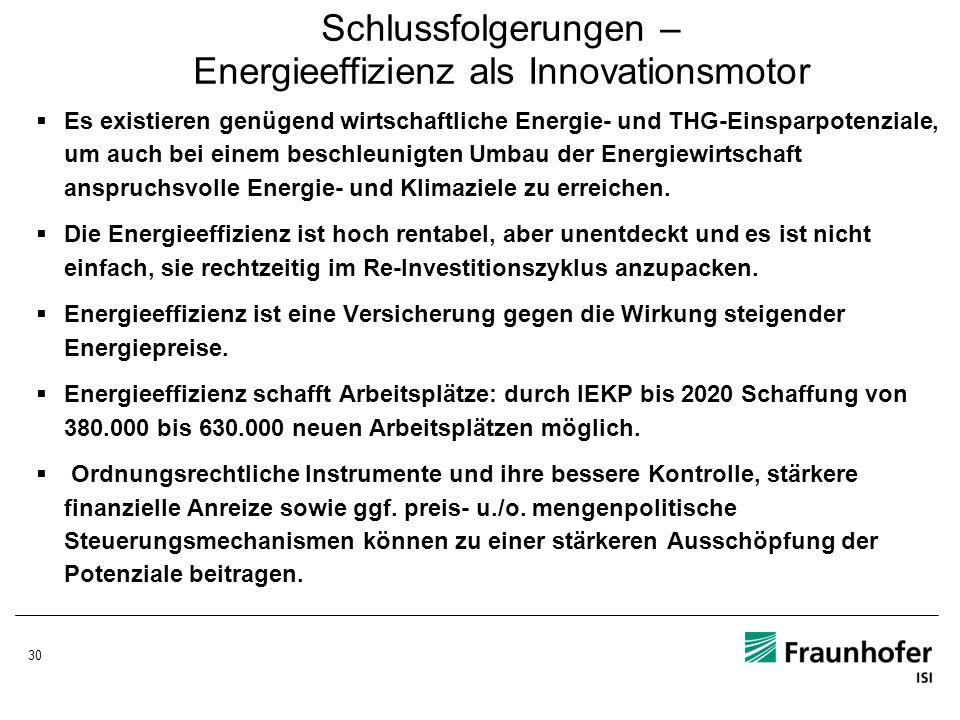 30 Schlussfolgerungen – Energieeffizienz als Innovationsmotor Es existieren genügend wirtschaftliche Energie- und THG-Einsparpotenziale, um auch bei e