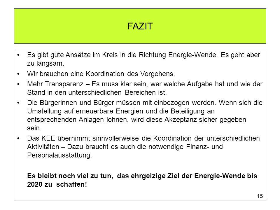 FAZIT Es gibt gute Ansätze im Kreis in die Richtung Energie-Wende. Es geht aber zu langsam. Wir brauchen eine Koordination des Vorgehens. Mehr Transpa