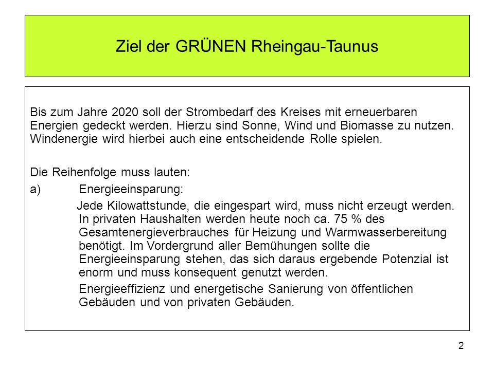 2 Ziel der GRÜNEN Rheingau-Taunus Bis zum Jahre 2020 soll der Strombedarf des Kreises mit erneuerbaren Energien gedeckt werden. Hierzu sind Sonne, Win