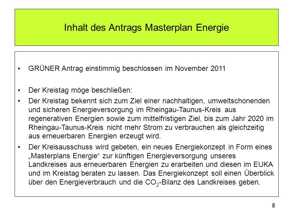 8 Inhalt des Antrags Masterplan Energie GRÜNER Antrag einstimmig beschlossen im November 2011 Der Kreistag möge beschließen: Der Kreistag bekennt sich