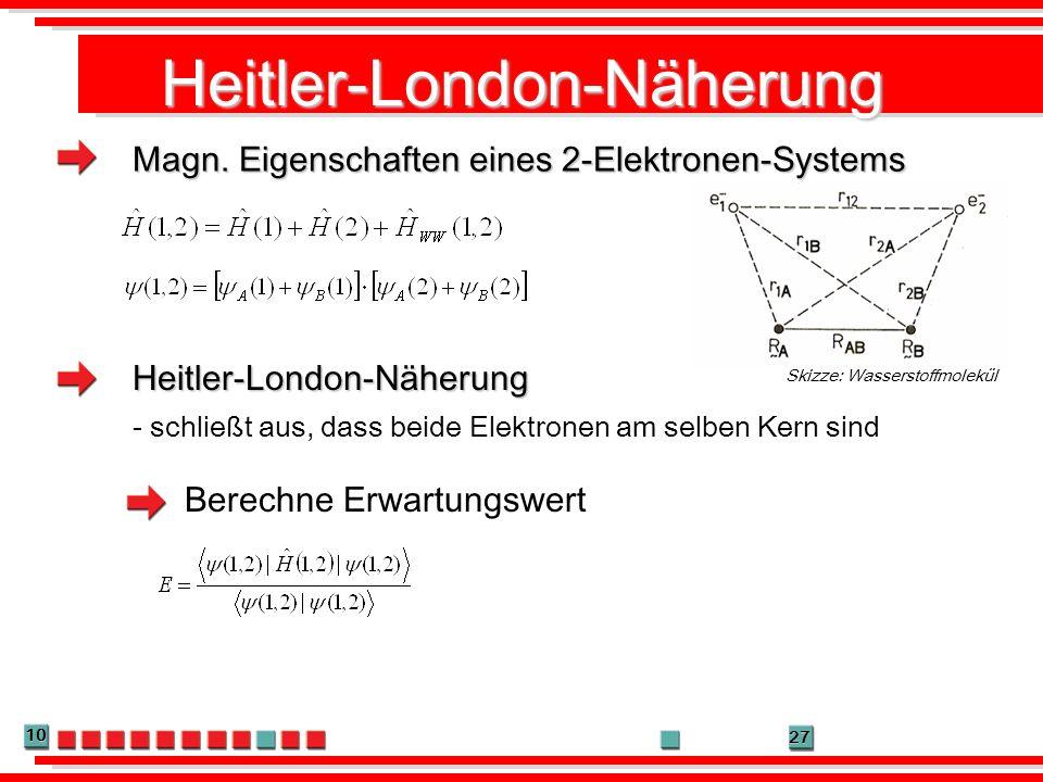 10 27 Heitler-London-Näherung Magn. Eigenschaften eines 2-Elektronen-Systems Heitler-London-Näherung - schließt aus, dass beide Elektronen am selben K