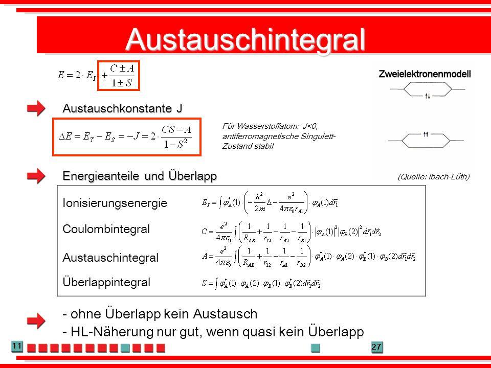11 27 Austauschintegral Austauschkonstante J Energieanteile und Überlapp Überlappintegral Ionisierungsenergie Coulombintegral Austauschintegral (Quell