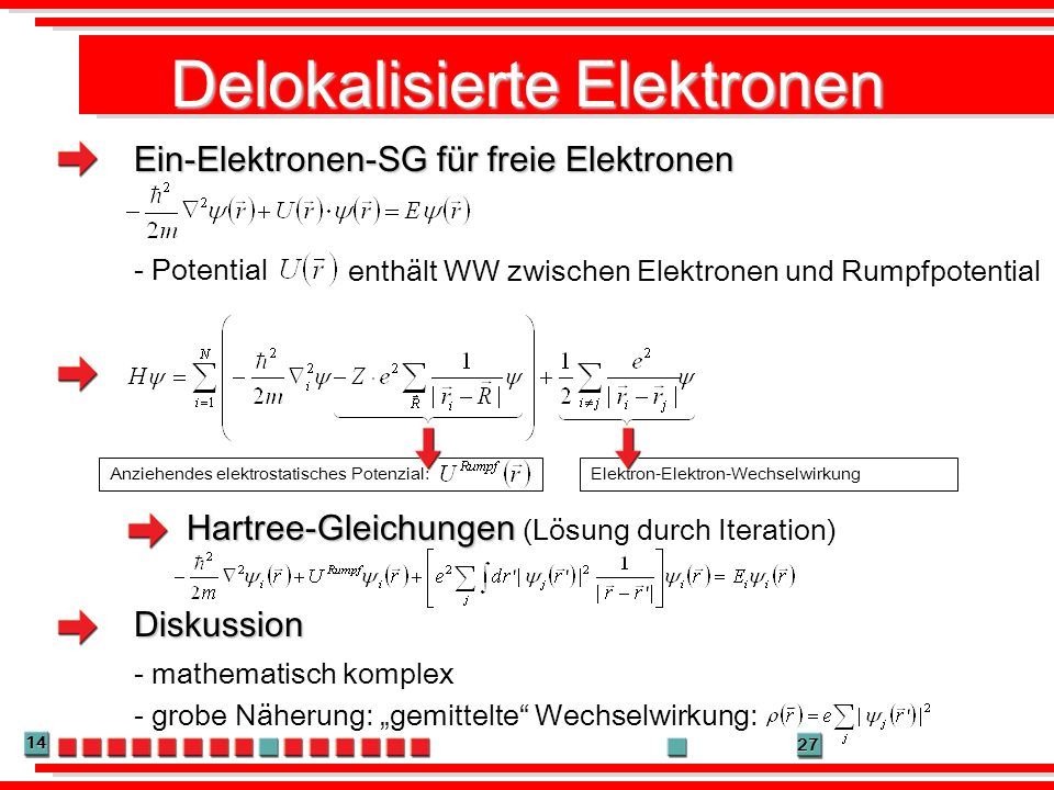 14 27 Delokalisierte Elektronen Ein-Elektronen-SG für freie Elektronen - Potential enthält WW zwischen Elektronen und Rumpfpotential Anziehendes elekt