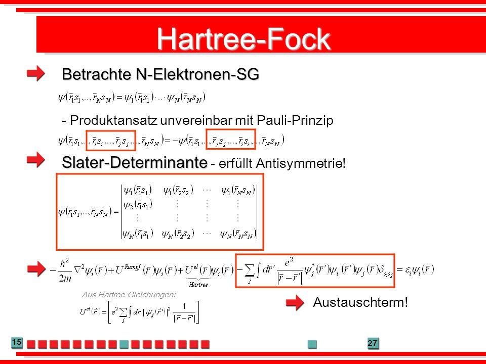 15 27 Hartree-Fock Betrachte N-Elektronen-SG - Produktansatz unvereinbar mit Pauli-Prinzip Slater-Determinante Slater-Determinante - erfüllt Antisymme