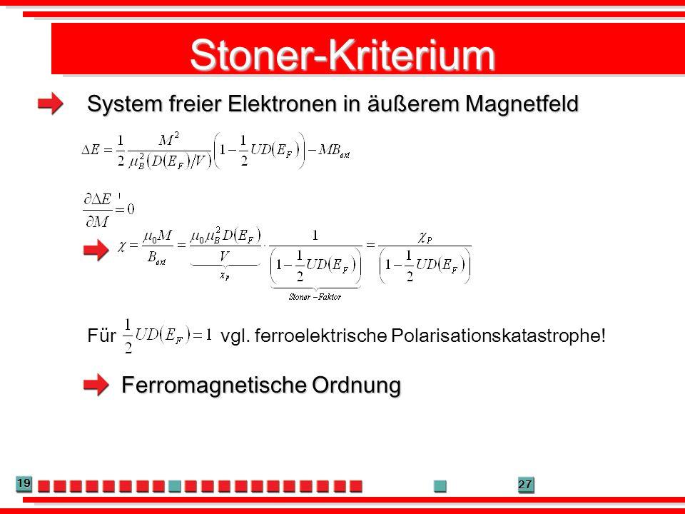 19 27 Stoner-Kriterium System freier Elektronen in äußerem Magnetfeld Für vgl. ferroelektrische Polarisationskatastrophe! Ferromagnetische Ordnung