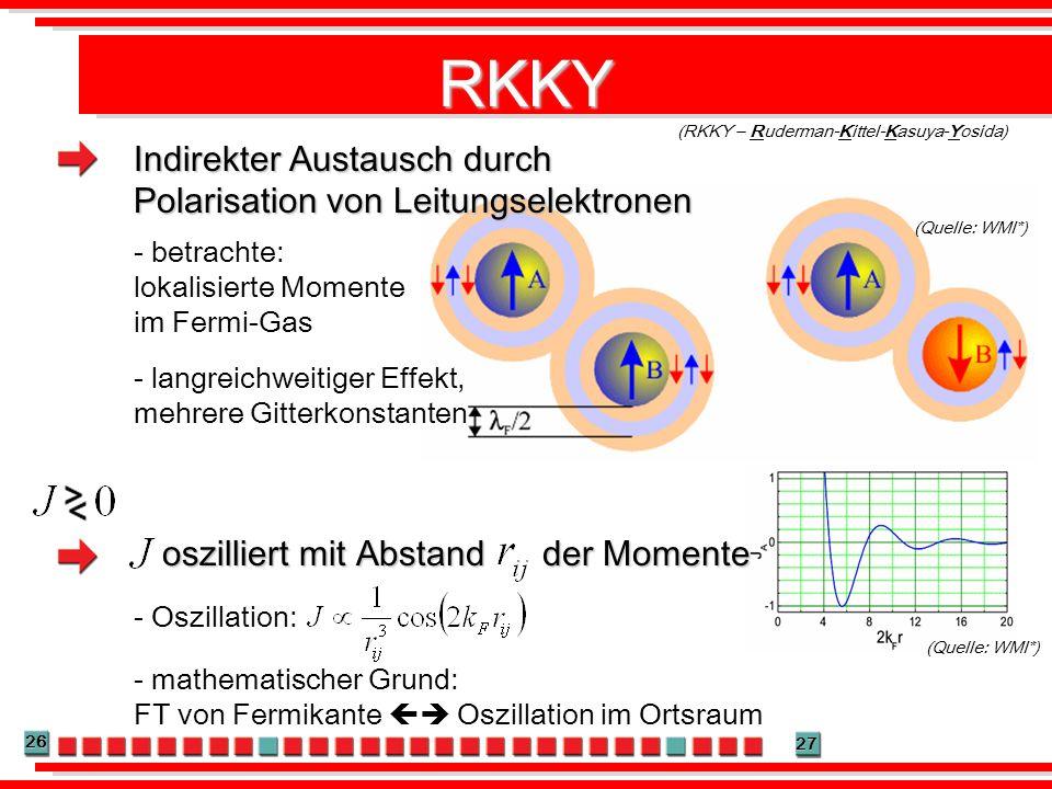 26 27 RKKY (Quelle: WMI*) Indirekter Austausch durch Polarisation von Leitungselektronen - betrachte: lokalisierte Momente im Fermi-Gas - langreichwei