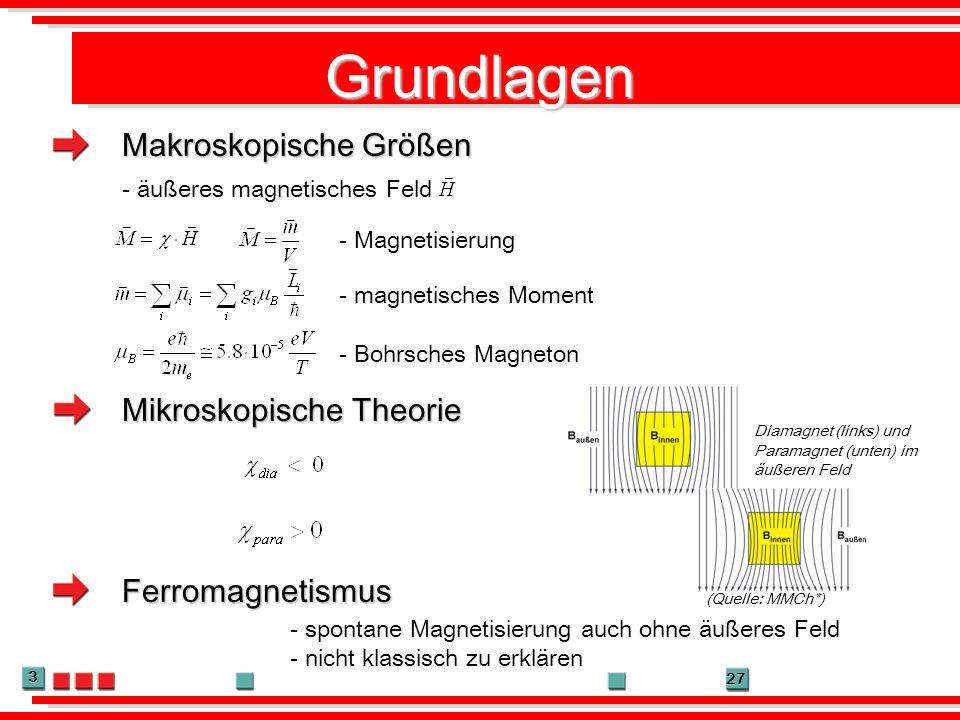3 27 Grundlagen Makroskopische Größen - magnetisches Moment - Bohrsches Magneton Mikroskopische Theorie Ferromagnetismus - spontane Magnetisierung auc