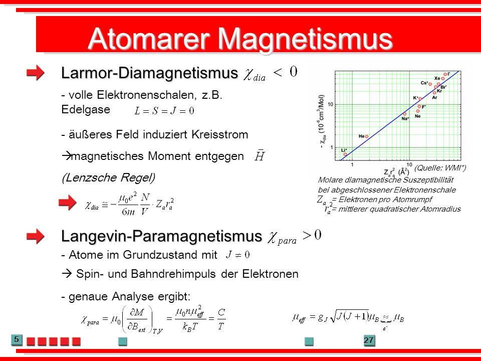 26 27 RKKY (Quelle: WMI*) Indirekter Austausch durch Polarisation von Leitungselektronen - betrachte: lokalisierte Momente im Fermi-Gas - langreichweitiger Effekt, mehrere Gitterkonstanten - Oszillation: oszilliert mit Abstand der Momente oszilliert mit Abstand der Momente - mathematischer Grund: FT von Fermikante Oszillation im Ortsraum (Quelle: WMI*) (RKKY – Ruderman-Kittel-Kasuya-Yosida)