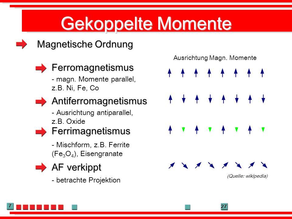7 27 Gekoppelte Momente Magnetische Ordnung Ausrichtung Magn. Momente Ferromagnetismus Ferrimagnetismus Antiferromagnetismus AF verkippt (Quelle: wiki